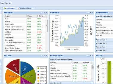 ExtJS Dashboard