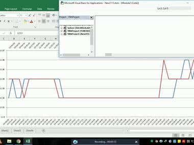 Excel VBA macro Dual Charting