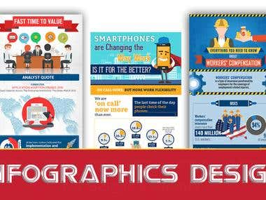 Info-Graphics Designing