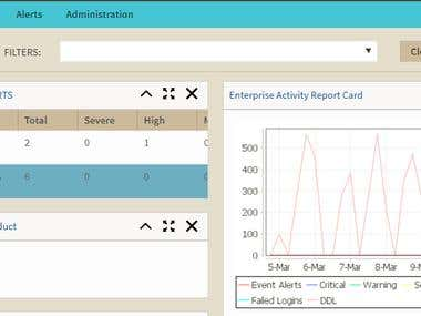 SQL Server Monitoring Tool (Name : Confidential)