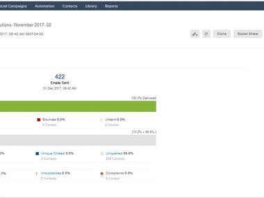 Zoho CRM and Dashboard development