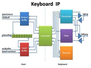 Keyboard IP in VHDL for Xilinx