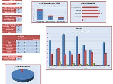 Report worksheet