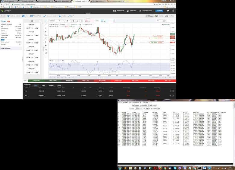 Trading bot for Forex  Exchange oanda com | Freelancer