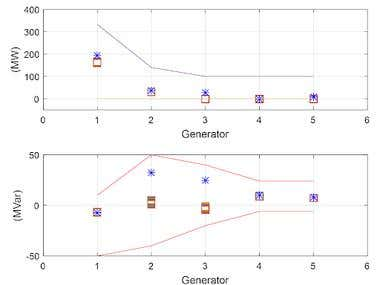 Probabilistic optimization of hybrid power systems