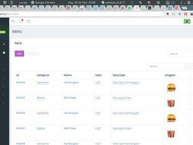 Plataforma de Pedido online - Painel