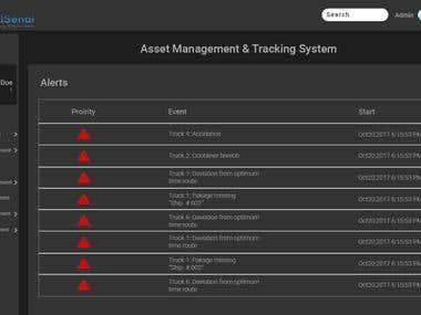 Asset Management Tracking System