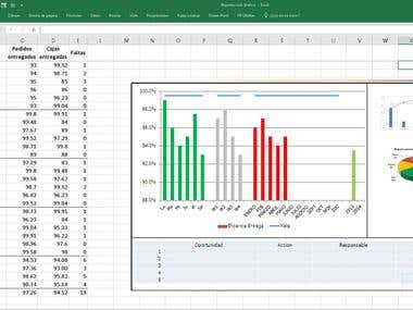 Displaying graphs of data