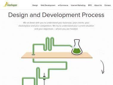Liquid Design