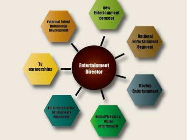 info graph design