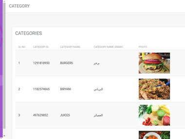 Admin Panel of Food Odering System