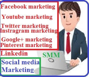 Social Media Marketing(SMM)