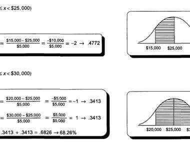 statistics analysis