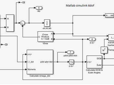 matlab simulink navigation system