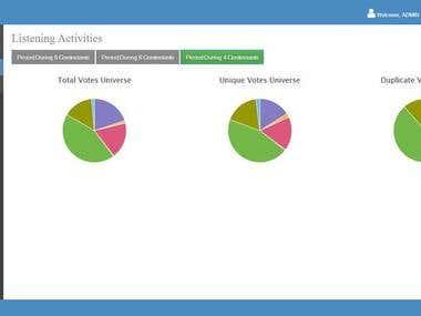 ASP.NET Website Applications