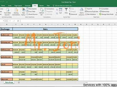 Data entry/Excel/Spread sheet/Web Scrape/Virtual Assistant