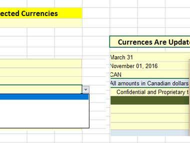 Multi Currency Financial Projections