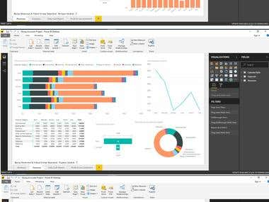 Power BI Dashboard - School Income and Expense Analysis