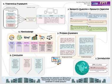 Poster (A3)