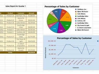 Excel Chart I've Made