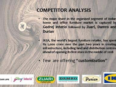 Presentation for Terra Indica (Marketing Strategy)