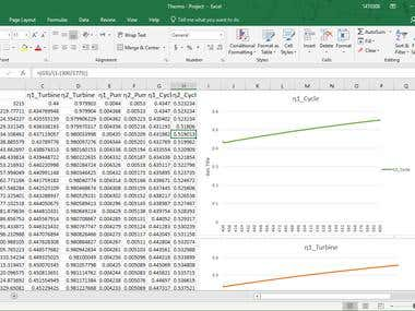 EXCEL | Thermodynamics project