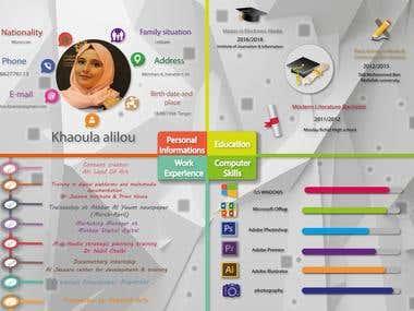 CV designe