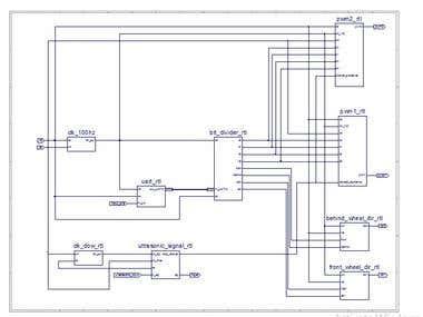 Designing unmaned vehicle using FPGA