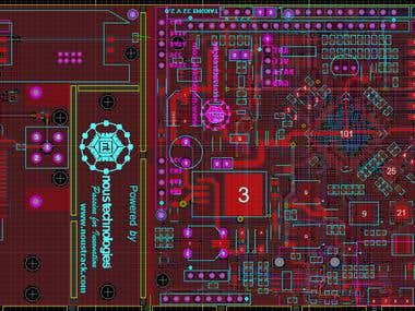 PIC32, Schematics and 4 layer PCB.