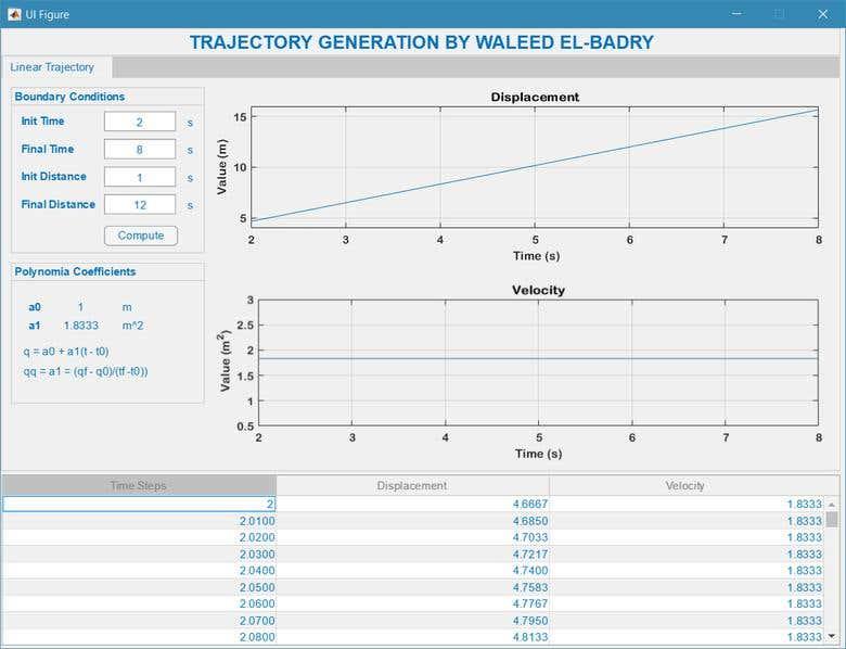 Naive Linear Trajectory using App Designer in MATLAB | Freelancer