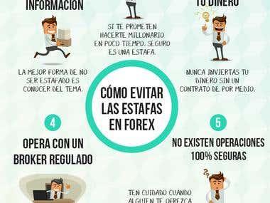 Evita estafas en Forex