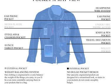 Design of pockets for a leather jacket