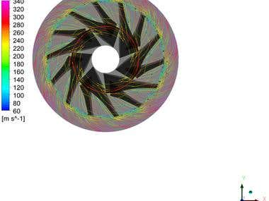 3D design and CFD analysis of compressor impeller