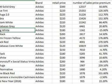 Adidas Price Scrape