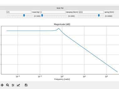 Vibration Analysis GUI Python PyQt5