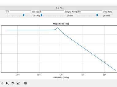 Vibration Analysis GUI Python PyQt5