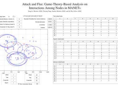 Attack and Flee: Game-Theory-Based Analysis on Interactions