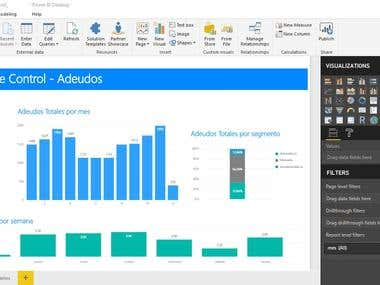 Panel de Control de Indicadores en Excel o PowerBI