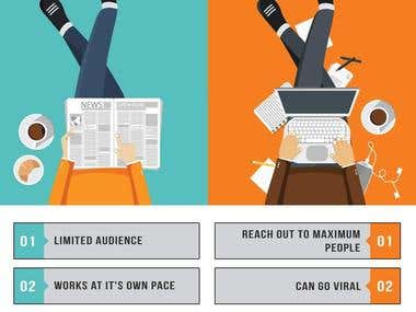 Design Digital Marketing Banner