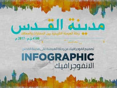 Infographic | Al-Quds City, Jerusalem City