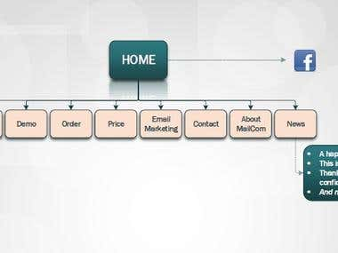 a graph created on Visio