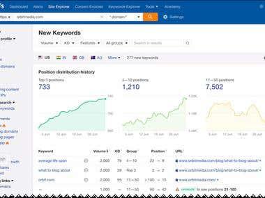 Website Traffic in April 2018