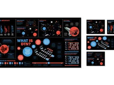 NASA CHALLENGE INFOGRAPHIC