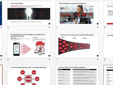 Modify PowerPoint Template