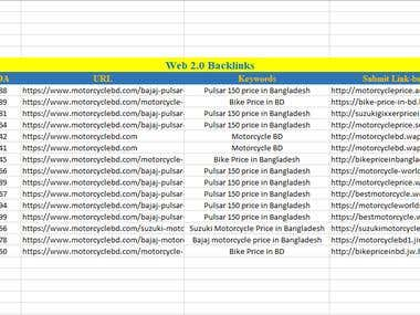 Web 2.0 create and submission backlinks