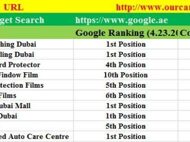 OurCarUae.com google Ranking