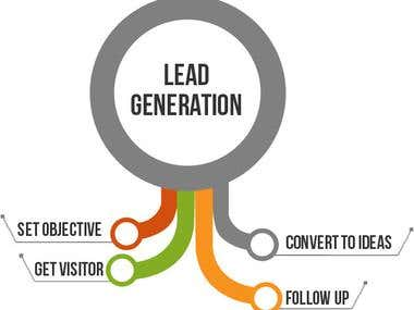 Advantages of outsourcing Lead Generation