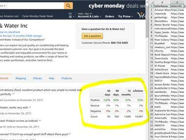 Web Scraping | Amazon