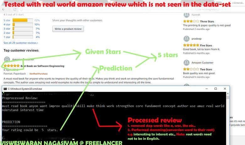 ML & Natural Language Processing on 0 5 M Amazon Reviews