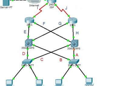 Networking Project in Packet Tracer